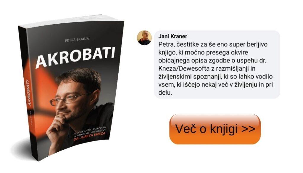 Knjiga AKROBATI, dr. Jure Knez